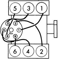 3 8 gm engine plug wire diagram solved firing order diagram 4 3l v6 chevrolet engine fixya firing order diagram 4 3l v6