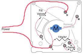 wiring diagram whirlpool refrigerator ice maker wiring wiring diagram for whirlpool ice maker the wiring diagram on wiring diagram whirlpool refrigerator ice maker