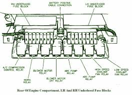 1995 ford crown victoria radio wiring diagram images 1995 ford diagram to 2003 mercury grand marquis engine fuse box