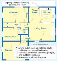 code bathroom wiring: lighting requirements in dwelling units are straightforward and fairly easy to understand