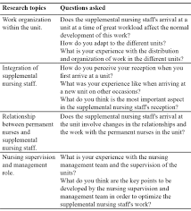 top nursing interview questions and answers top nursing supplemental nursing staffas experiences at a spanish hospital table 2 questions guide for the nursing