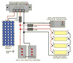 inverter installation wiring diagram inverter wiring diagram for inverter wiring diagram schematics on inverter installation wiring diagram