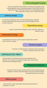 types of examples in essays ideas about types of essay essay writing