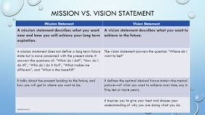 the importance of work unit unit objectives you will create 4 mission vs vision statement
