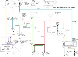 isuzu headlight wiring diagram isuzu wiring diagrams online 99 cavalier headlight wiring diagram 99 wiring diagrams