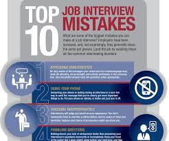 job interviewers avoid these gaffes cbs news donald trump rationalwiki