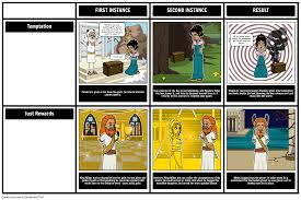 greek mythology pandora s box themes storyboard