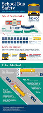 school bus safety every driver should know school bus safety every driver should know more