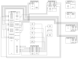 aram carrie s home theater timeline schematic wiring diagram for home theater system