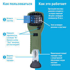 <b>Прибор противомоскитный Thermacell</b> MR-300 Repeller Olive ...