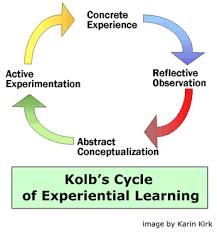 key influences on learning  m essay   galerisenyuzcom key influences on learning  m essay