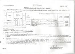 chittaranjan locomotive works staff nurse pharmacist view more details
