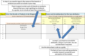 analytical mindset step5 selection of attributes for mapping