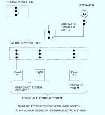 nurse call system wiring diagram electrical drawing for hospital ireleast info the electrical distribution systems for hospitals part two wiring electric nurse call wiring diagram