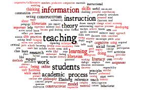 philosophy of instructional librarianship word cloud  susan e dunn teaching philosophy word cloud