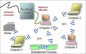 network diagram layouts home network diagrams ad hoc wireless network diagram