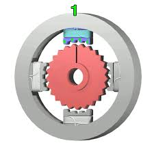 <b>Stepper</b> motor - Wikipedia