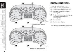 fiat ulysse fuse box on fiat images free download wiring diagrams Fiat Punto Fuse Box Diagram fiat ulysse fuse box 9 fiat brava fiat 130 saloon ulyse fiat fiat punto fuse box diagram 2003