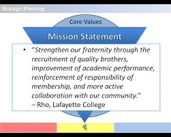 rho dke rho dke mission statement 2012