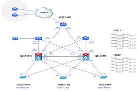 visio network stencils  cisco networking centervisio network stencils