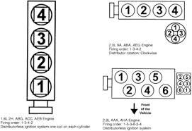 wiring diagram image result for electric forklift seat switch wiring diagram electric