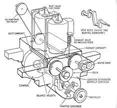 car engine block diagram the wiring diagram on simple circuit schematic diagrams