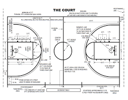 diagrams of basketball courts · recreation unlimitedcollege basketball court diagram