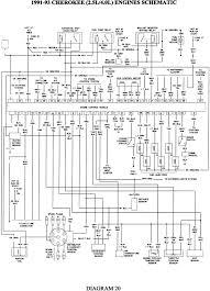 91 wrangler wiring diagram 91 auto wiring diagram schematic 91 jeep cherokee radio wiring diagram 91 image on 91 wrangler wiring diagram
