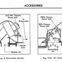basic chevy 350 vacuum diagram pictures images photos photobucket basic chevy 350 vacuum diagram photo 59 vacuum engine 59enginevacuum zps77e1541e jpg