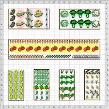 Small Picture Best 25 Garden planner ideas on Pinterest Garden layout planner