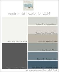 Remodelaholic Trends In Paint Colors For - Dining room paint colors 2014
