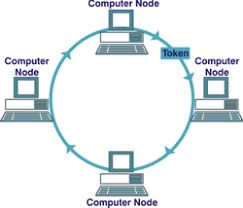 optical fiber articles about lighttransmission for video  audio    token ring network topology