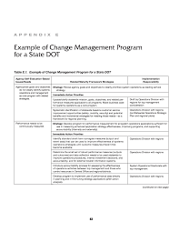 appendix e example of change management program for a state dot page 83