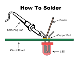 How To <b>Solder</b>: A Complete Beginners Guide - Makerspaces.com