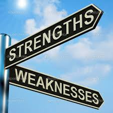 quotes about strengths and weaknesses 133 quotes
