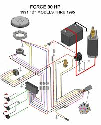 mastertech marine chrysler force outboard wiring diagrams force 120 125 hp thru 1991a models ignition system