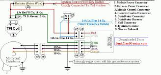 jeep cj5 wiring harness jeep image wiring diagram jeep cj5 ignition module wiring jeep auto wiring diagram schematic on jeep cj5 wiring harness