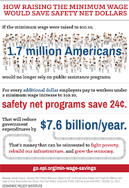 low wage employers are the real welfare queens com minimumwagesafetynet infographic