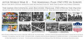 projects design earth synergy for a more in depth overview of the marshall plan go to the following wilkapedia link en org wiki marshall plan for a more in depth