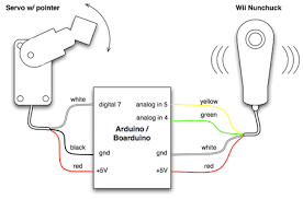 david mcnicol acirc blog archive acirc wii speaks in tongues diagram for connecting an official wii nunchuk to arduino and servo