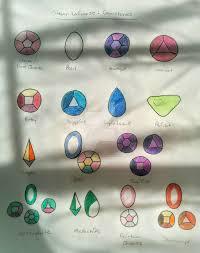 steven universe gemstone list by yahoo201027 on steven universe gemstone list by yahoo201027