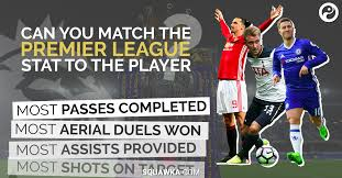 quiz news squawka can you match the premier league stat to the player