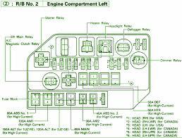 lexus fuse box diagram lexus wiring diagrams