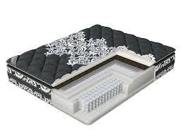 <b>Матрас Матрас Verda Balance</b> Pillow Top (Silver Lace/Anti Slip ...