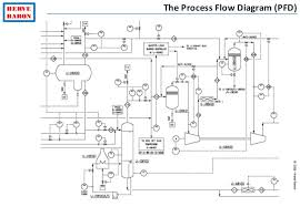 images of engineering process flow diagram   diagrams