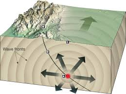 earthquake diagram to label imagesearthquake diagram with labels