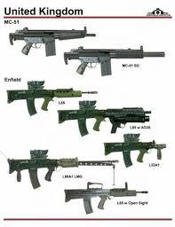 Великобритания: MC-51, Enfield L85, Enfield ... | ОРУЖИЕ ...