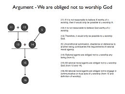 philosophy essay existence of god writefiction658 web fc2 com philosophy essay existence of god