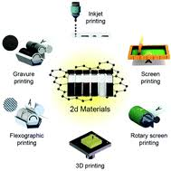 Functional inks and <b>printing</b> of two-dimensional materials - Chemical ...