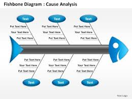 business ppt diagram fish bone diagram for business analysis    fishbone diagram cause analysis powerpoint slides presentation diagrams
